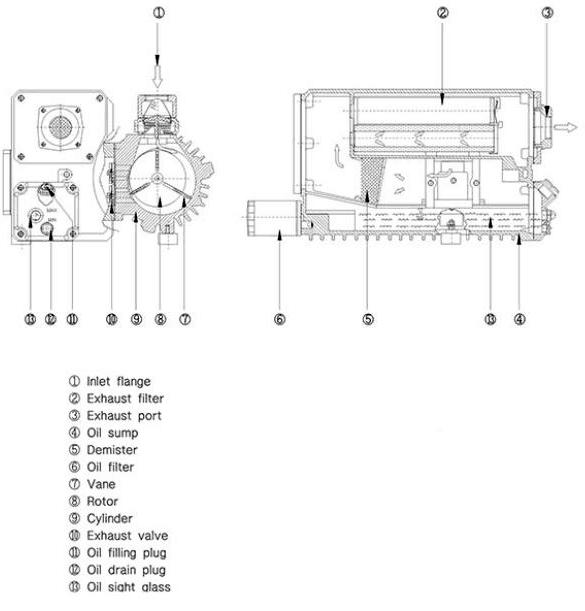 bottom diagram